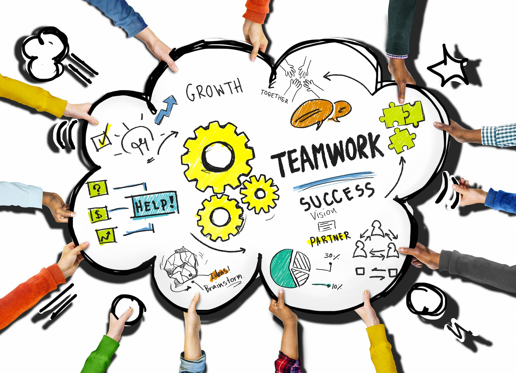 an analysis of working in teamwork Teamwork: a concept analysis of teamwork without a common understanding of what this concept represents endangers both research into this way of working and its.