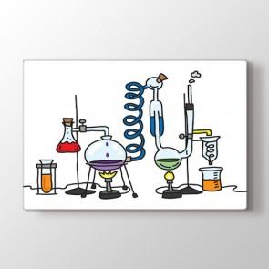 Kimyasal Deneyler Tablosu | Okul Tabloları