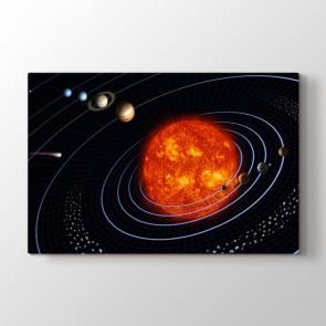 Dünyanın Galakside Yörüngesi Tablosu | Ders Tabloları