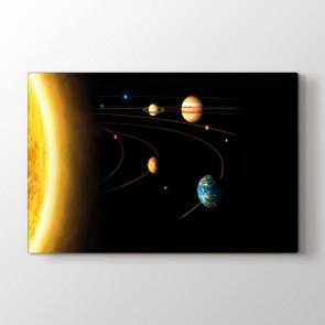 Güneşten Gezegenlere Tablosu | Okul Için Tablo
