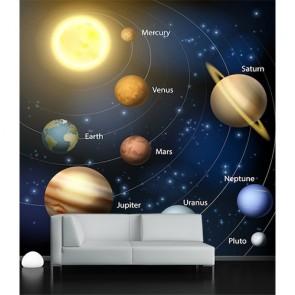 Gezegenlerin Dizilişi Uzay Duvar Kağıdı Modeli