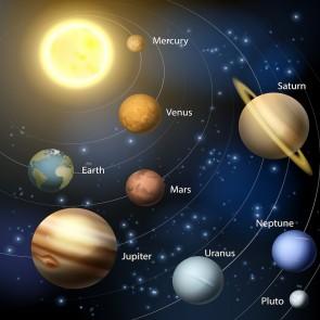 Gezegenlerin Dizilişi