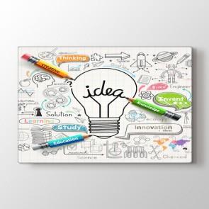Yaratıcı Eğitim Sistemi Tablosu | Okul ve Ofis Tabloları - duvargiydir.com